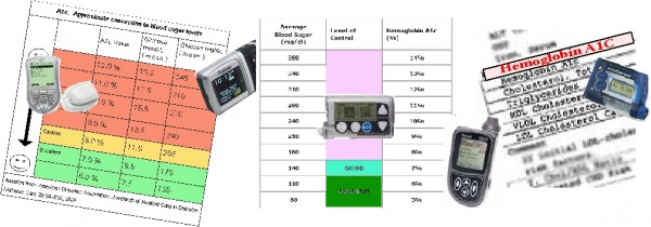 insulin pump services and training image