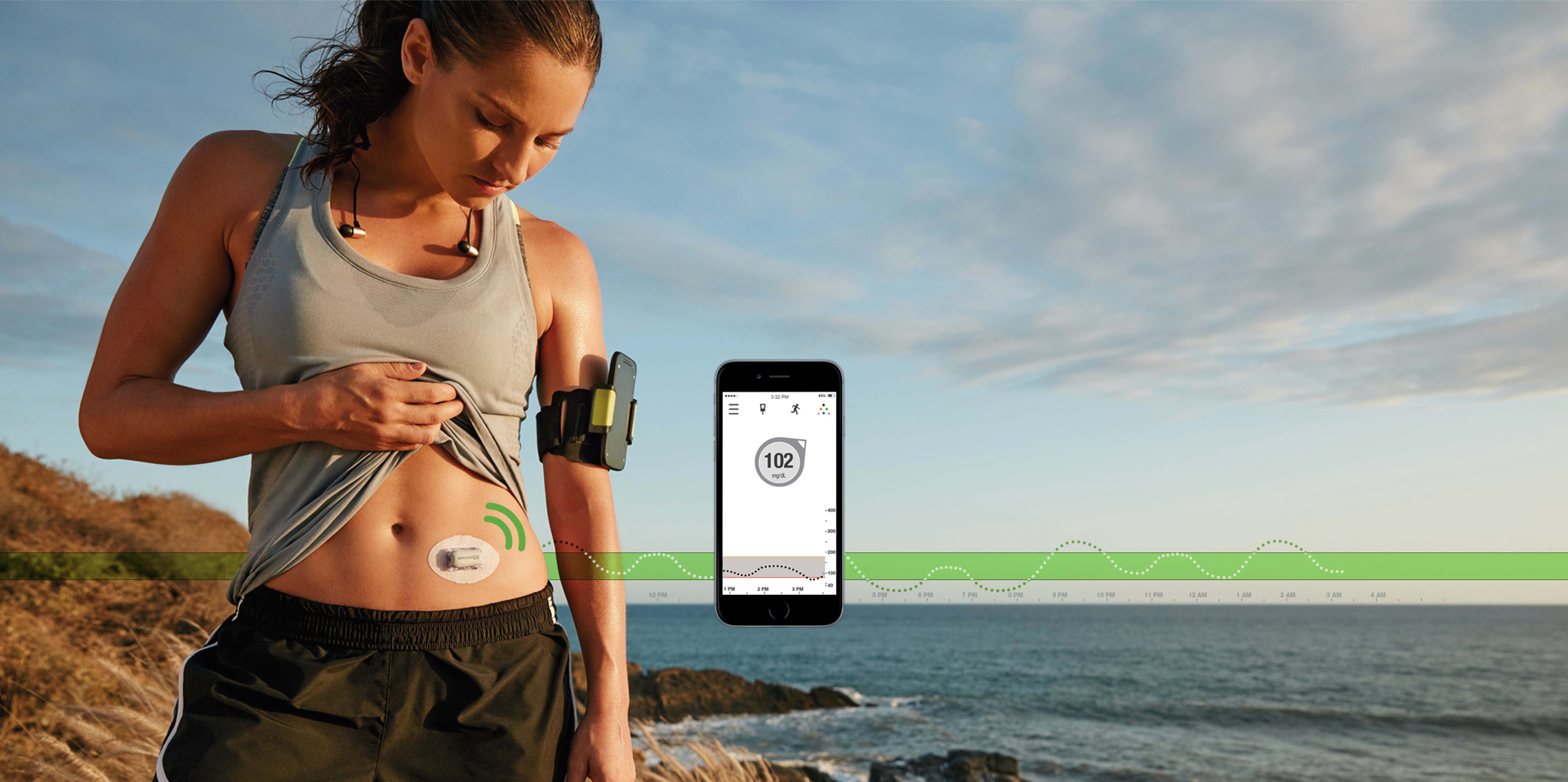 Dexcom G5 Review Pros Amp Cons Integrated Diabetes Services