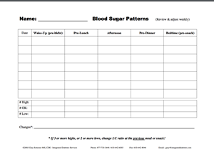 blood sugar weekly pattern record sheet