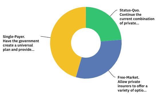 september 2017 survey results