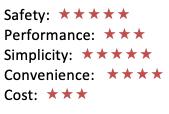 tandem review