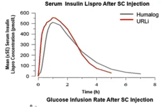 what's new with insulin in 2020